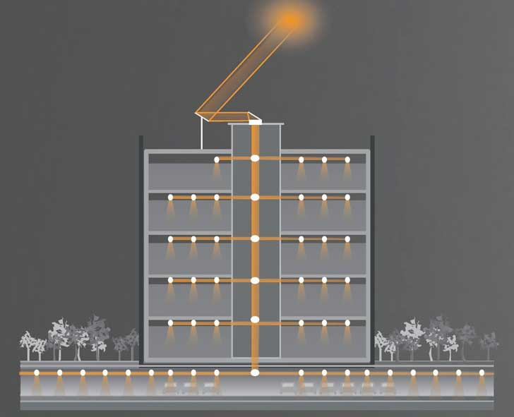 sunportal-daylighting-natural-daylight-solar-light-pipes-building-schematic